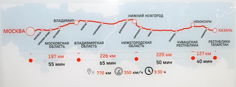 Сколько дней нужно на Казань?
